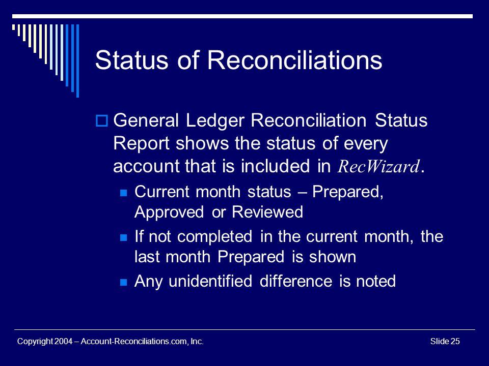 Status of Reconciliations