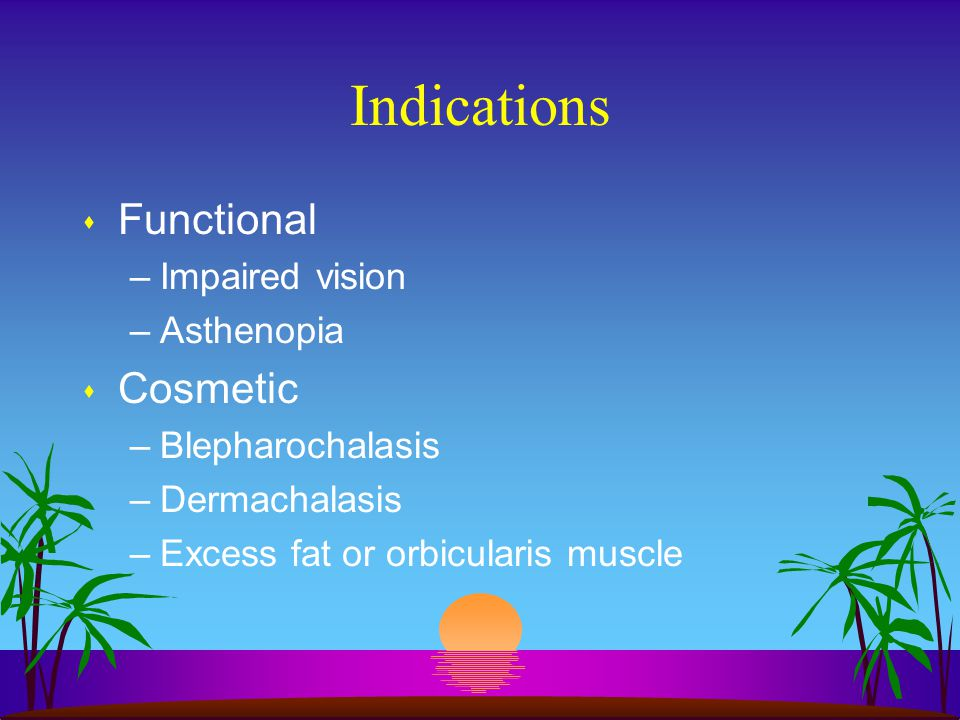 Indications Functional Cosmetic Impaired vision Asthenopia