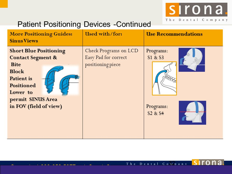Patient Positioning Devices -Continued