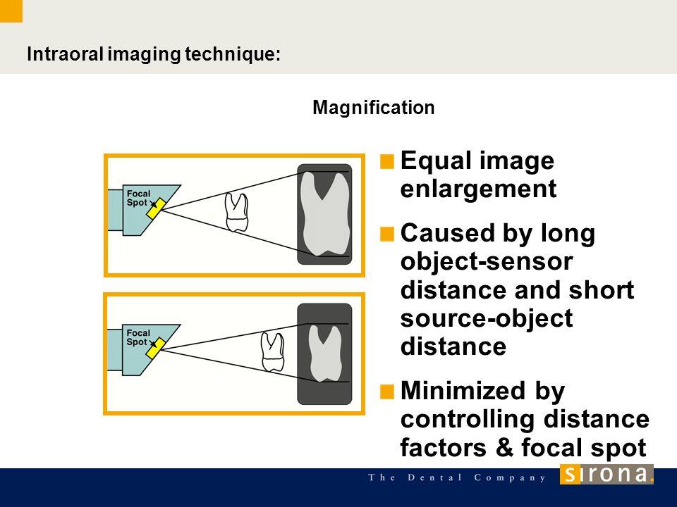 Equal image enlargement