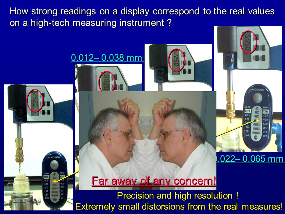 How strong readings on a display correspond to the real values on a high-tech measuring instrument