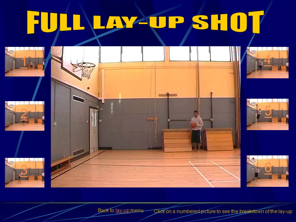 FULL LAY-UP SHOT 4 1 5 2 6 3 Click screen to play clip