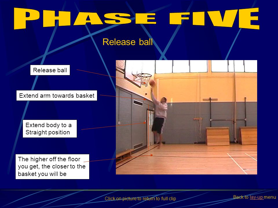 PHASE FIVE Release ball Release ball Extend arm towards basket