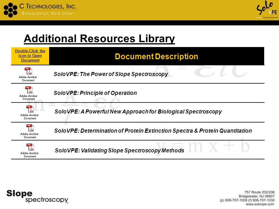Additional Resources Library
