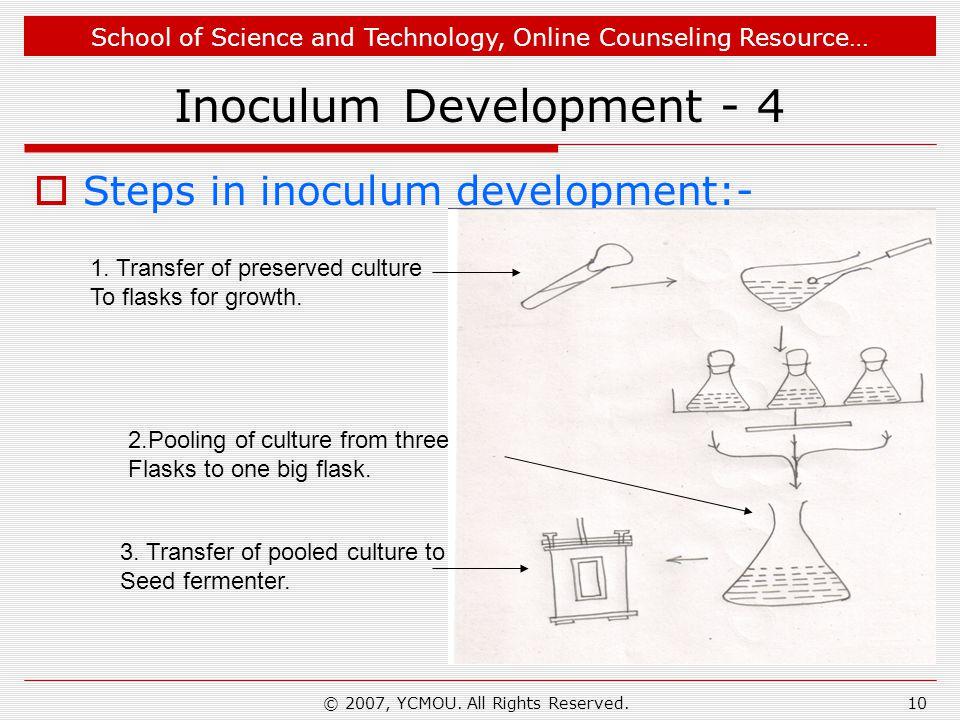 Inoculum Development - 4