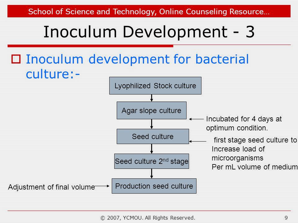 Inoculum Development - 3