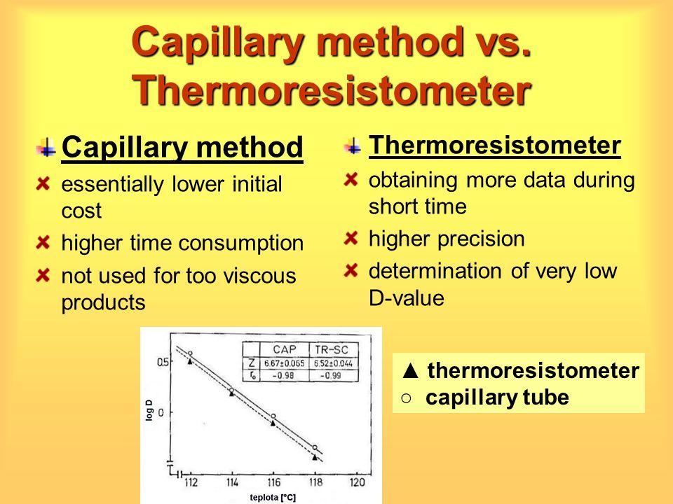 Capillary method vs. Thermoresistometer