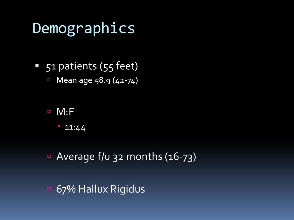 Demographics 51 patients (55 feet) M:F Average f/u 32 months (16-73)