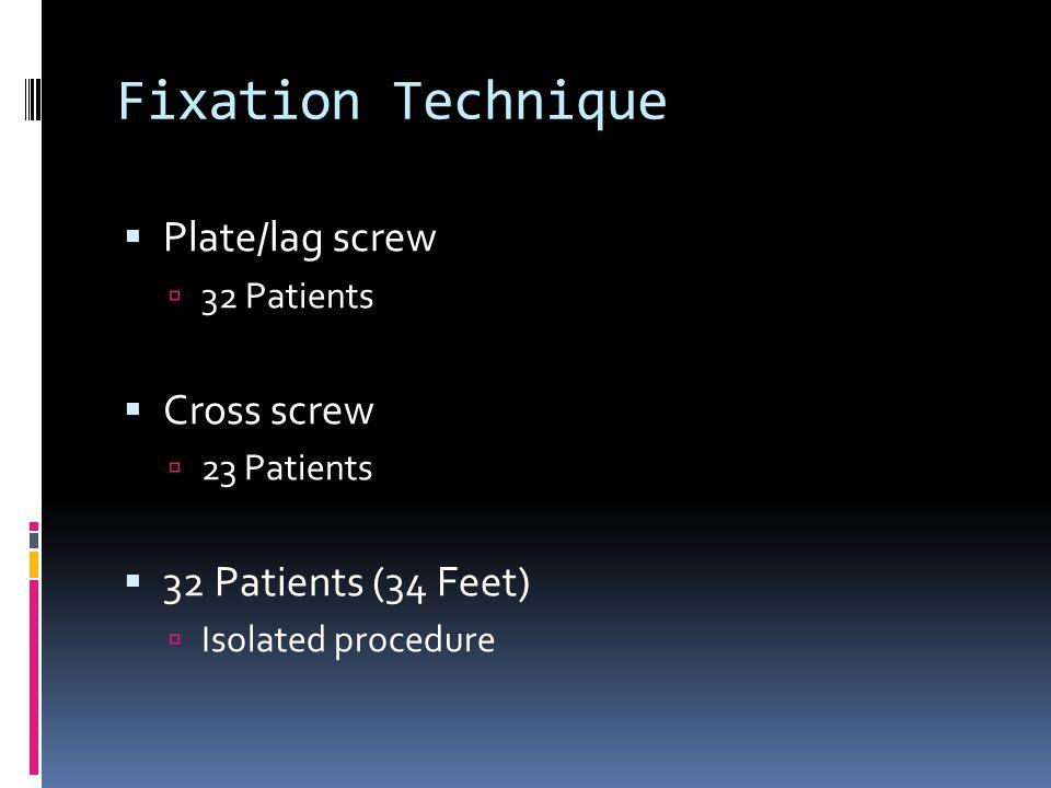 Fixation Technique Plate/lag screw Cross screw 32 Patients (34 Feet)