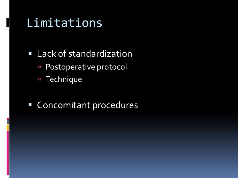 Limitations Lack of standardization Concomitant procedures