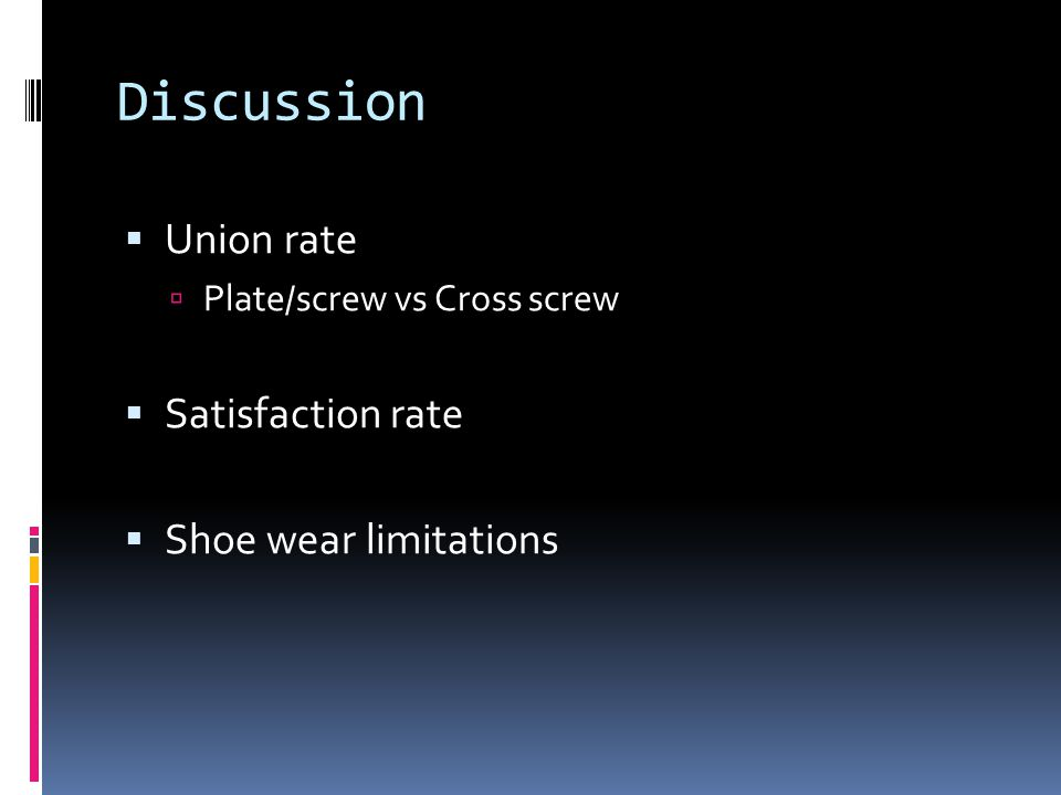 Discussion Union rate Satisfaction rate Shoe wear limitations