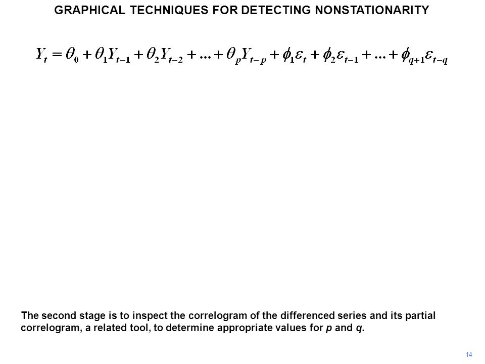 GRAPHICAL TECHNIQUES FOR DETECTING NONSTATIONARITY