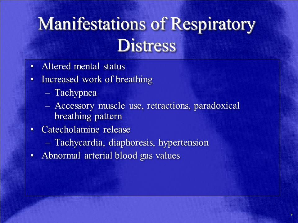 Manifestations of Respiratory Distress