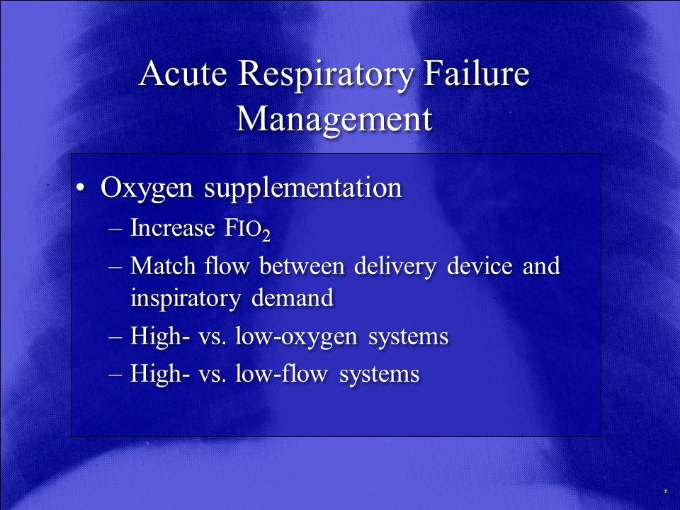 Acute Respiratory Failure Management
