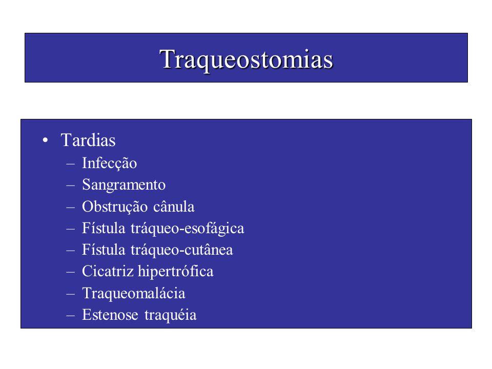 Traqueostomias Tardias Infecção Sangramento Obstrução cânula