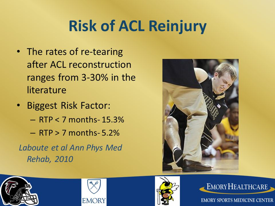 Risk of ACL Reinjury The rates of re-tearing after ACL reconstruction ranges from 3-30% in the literature.