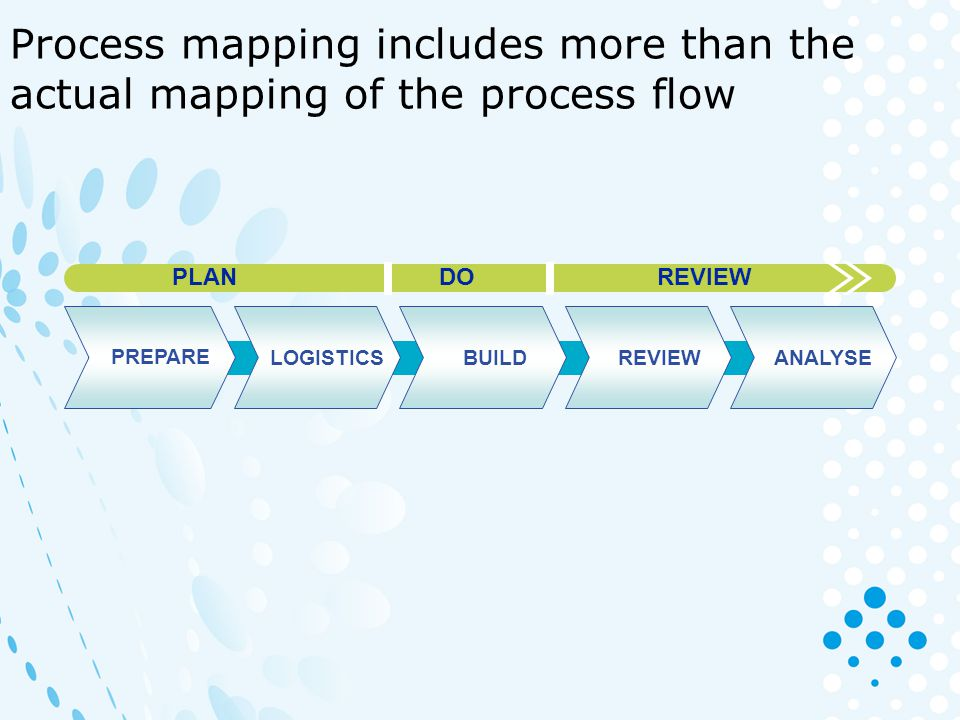 Process mapping includes more than the actual mapping of the process flow