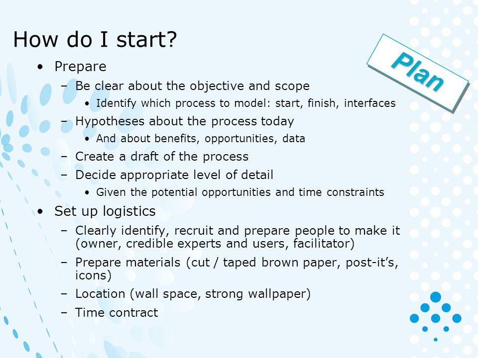 Plan How do I start Prepare Set up logistics
