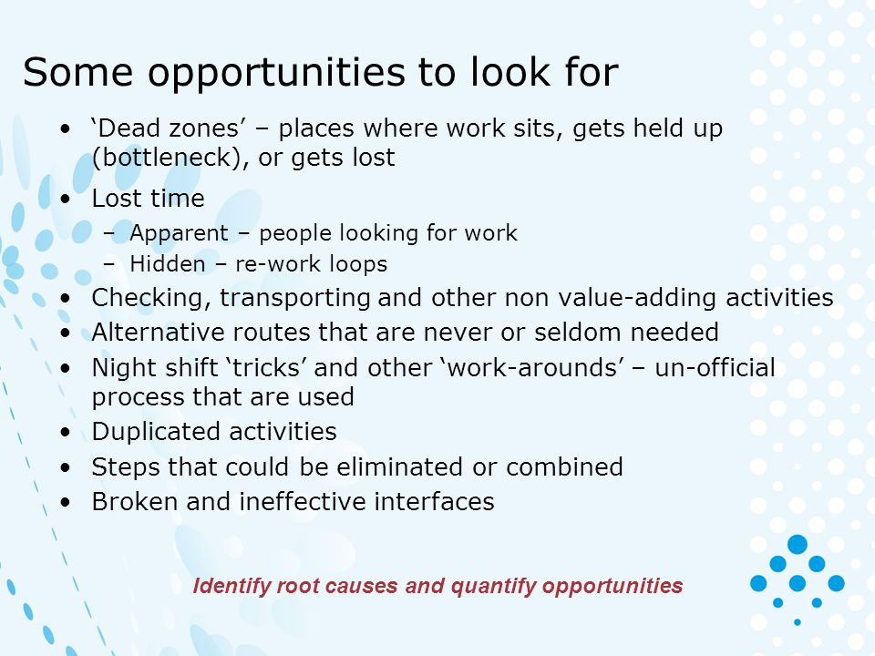 Some opportunities to look for
