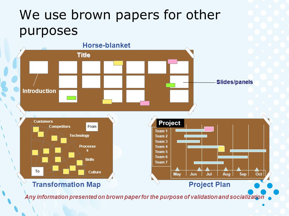 We use brown papers for other purposes