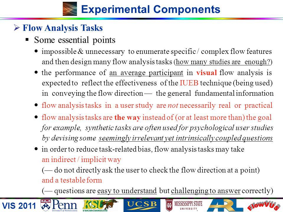 Experimental Components