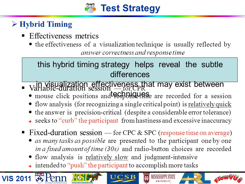 FlowVUS Test Strategy Hybrid Timing Effectiveness metrics