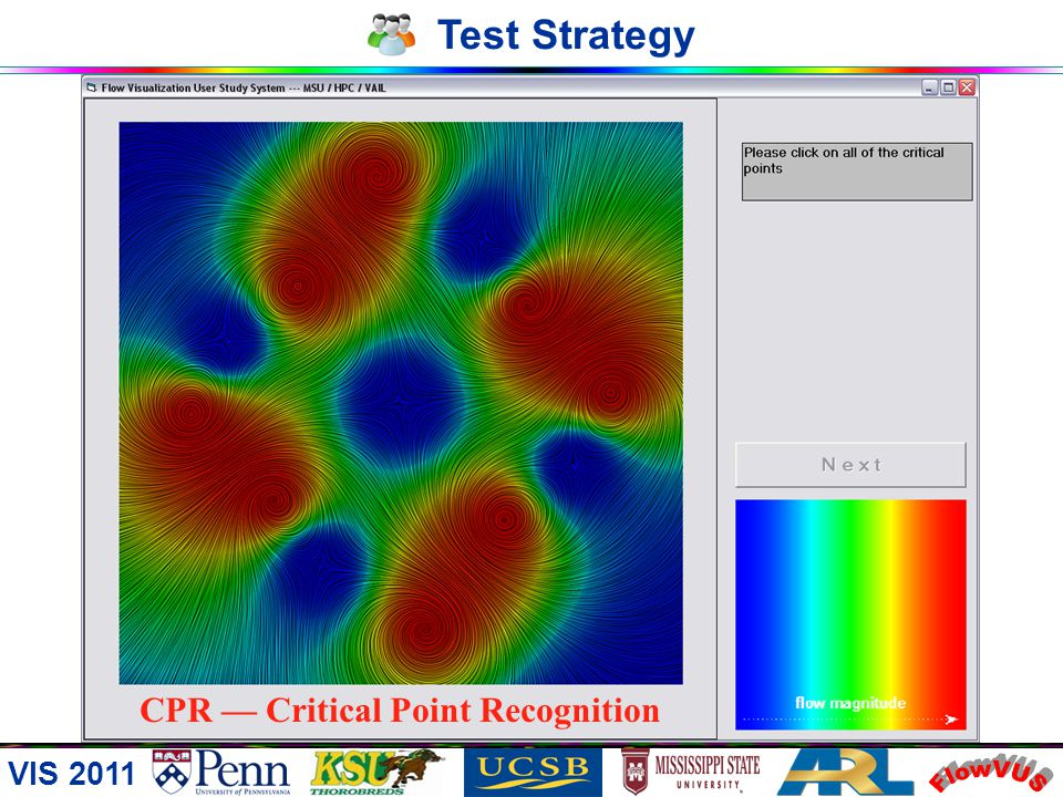 CPR — Critical Point Recognition