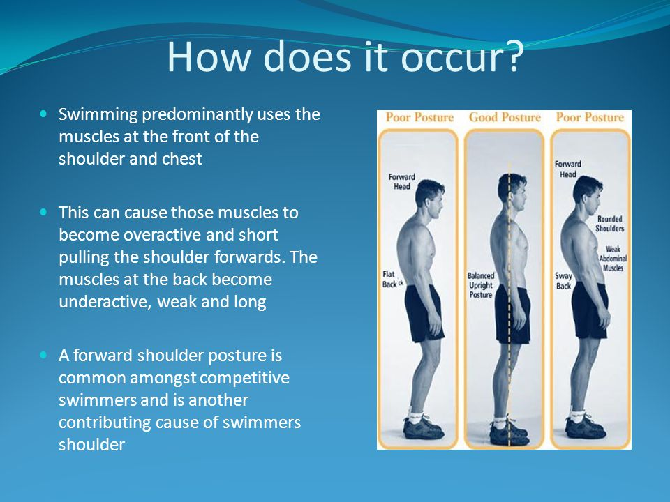 How does it occur Swimming predominantly uses the muscles at the front of the shoulder and chest.