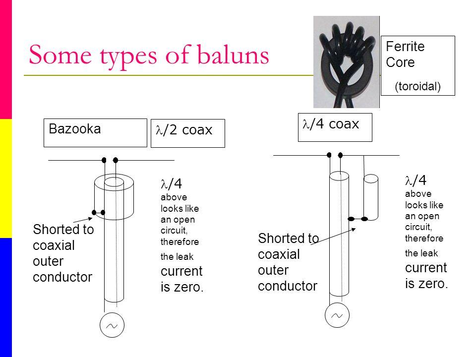 Some types of baluns Ferrite Core l/4 coax Bazooka l/2 coax