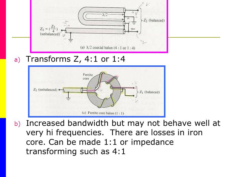 Transforms Z, 4:1 or 1:4