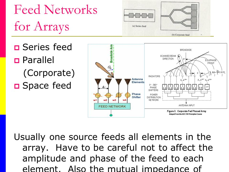 Feed Networks for Arrays