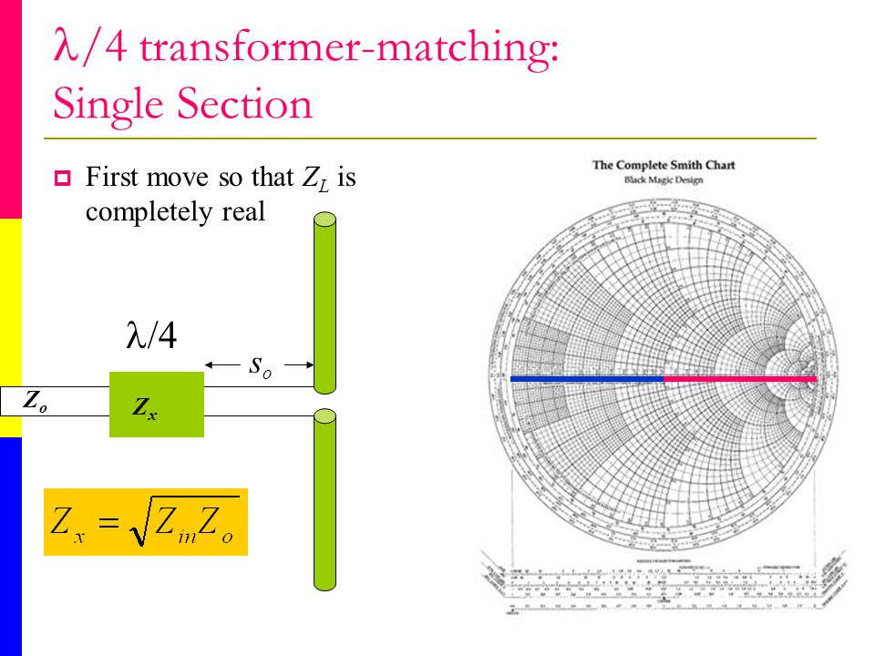 l/4 transformer-matching: Single Section