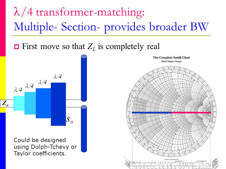 l/4 transformer-matching: Multiple- Section- provides broader BW