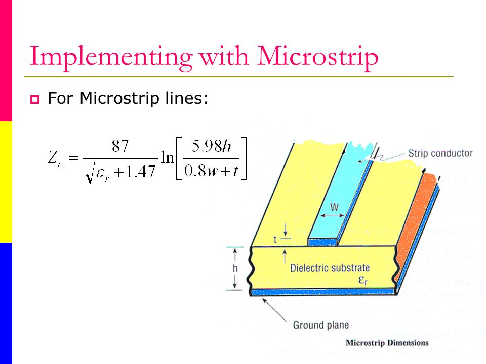 Implementing with Microstrip