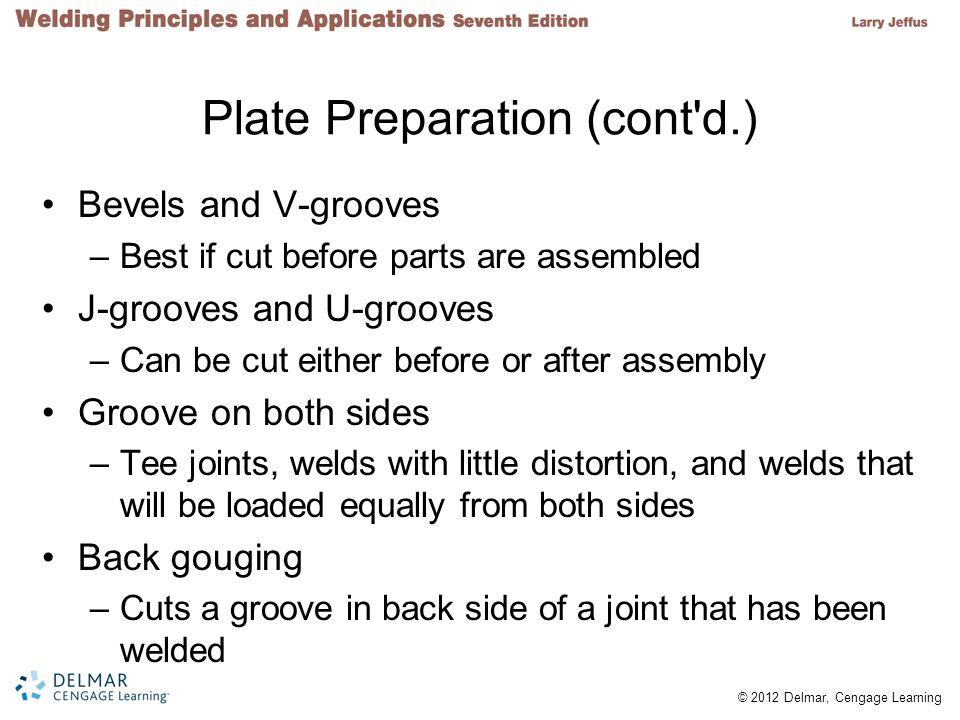 Plate Preparation (cont d.)