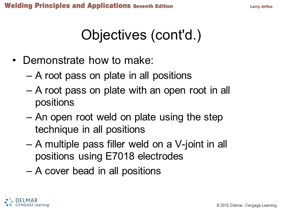 Objectives (cont d.) Demonstrate how to make: