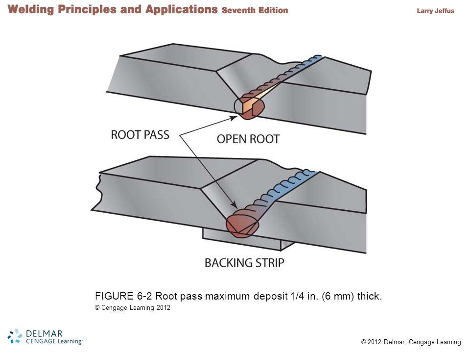FIGURE 6-2 Root pass maximum deposit 1/4 in. (6 mm) thick.