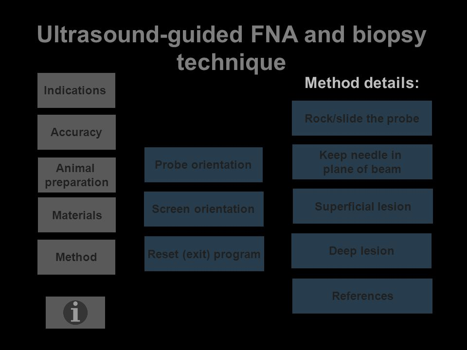 Ultrasound-guided FNA and biopsy