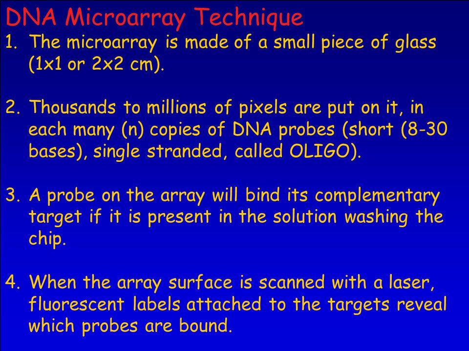 DNA Microarray Technique