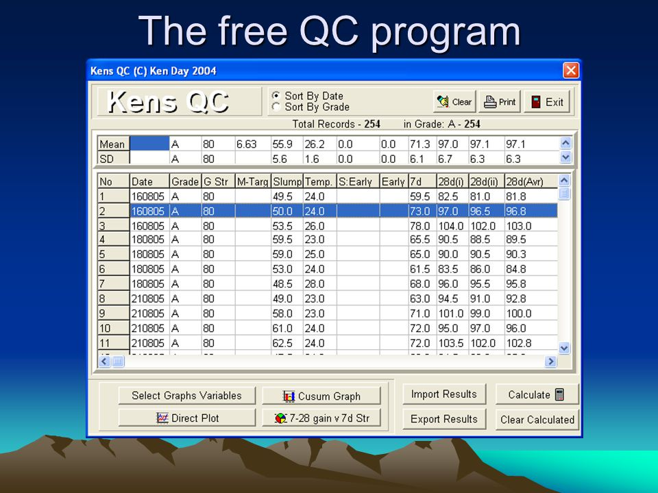 The free QC program