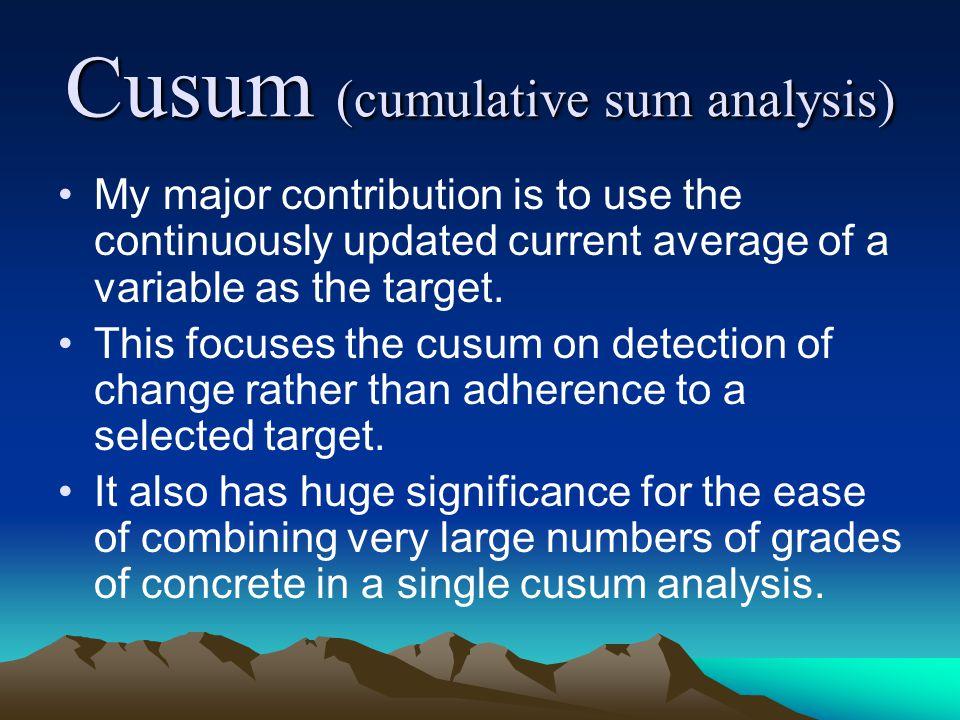 Cusum (cumulative sum analysis)