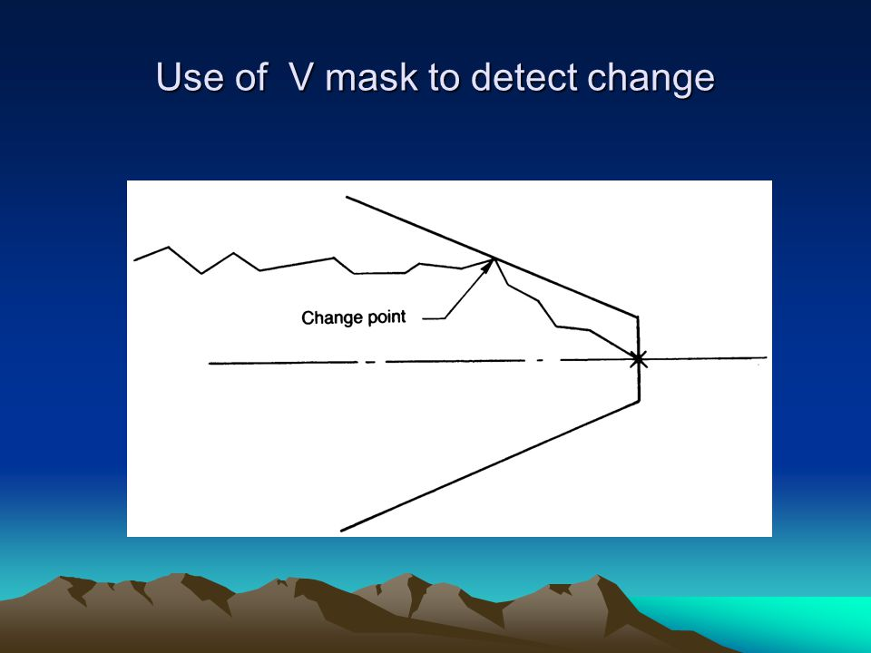 Use of V mask to detect change