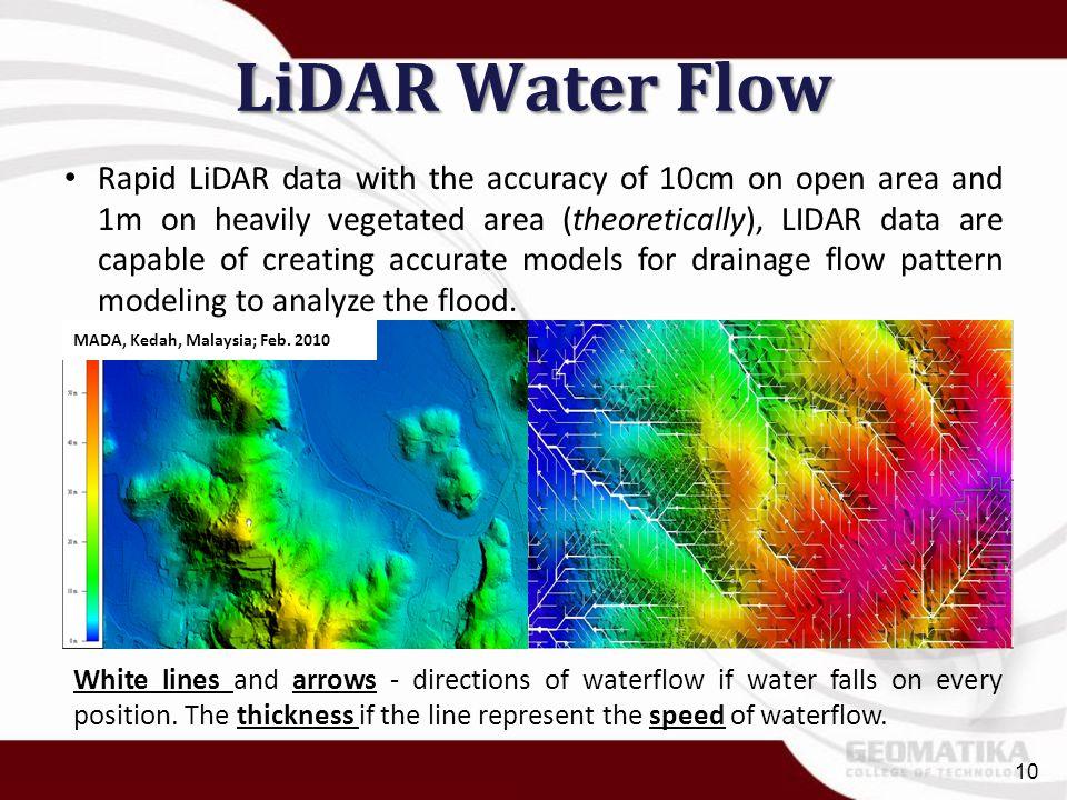 LiDAR Water Flow