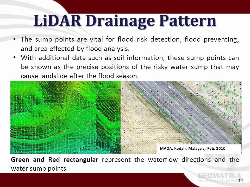 LiDAR Drainage Pattern