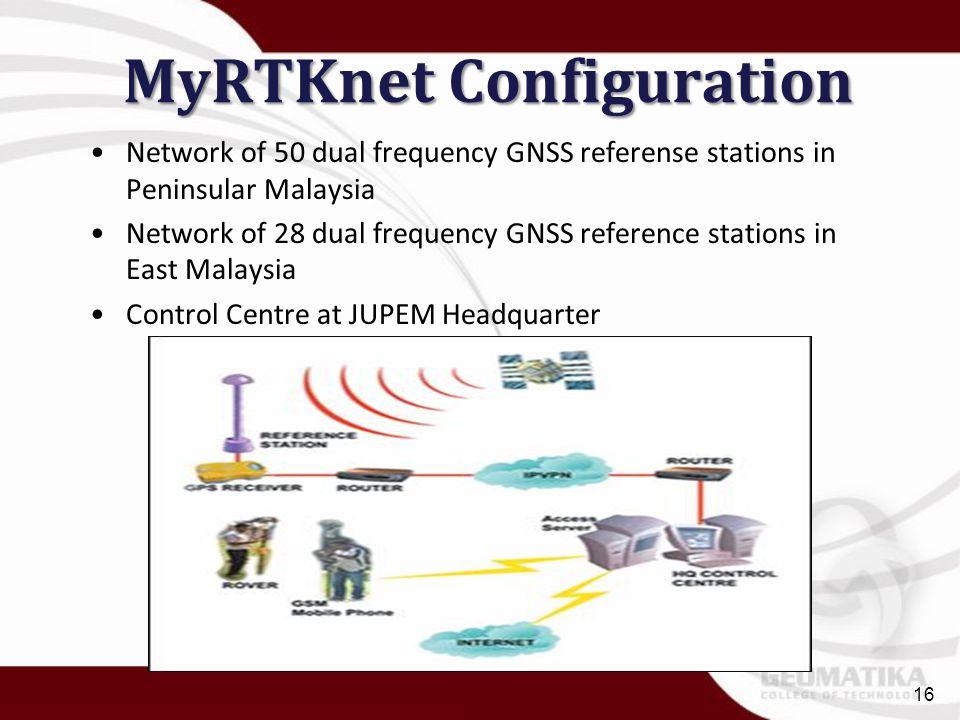 MyRTKnet Configuration
