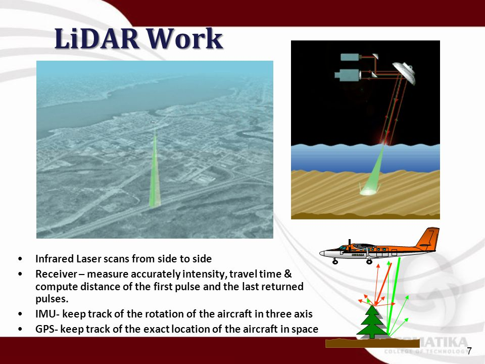 LiDAR Work Infrared Laser scans from side to side