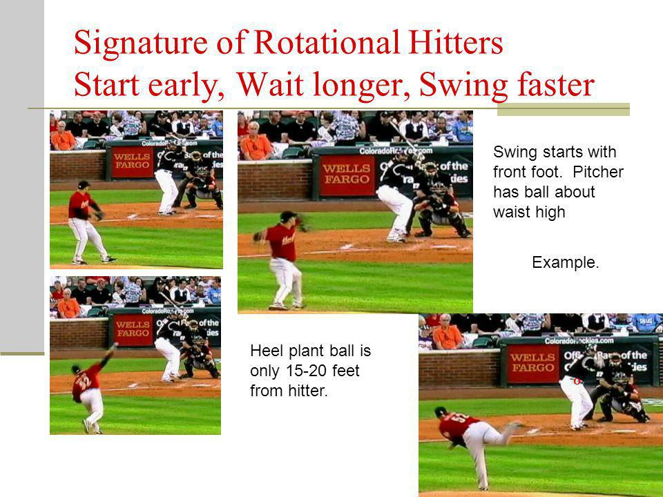 Signature of Rotational Hitters Start early, Wait longer, Swing faster