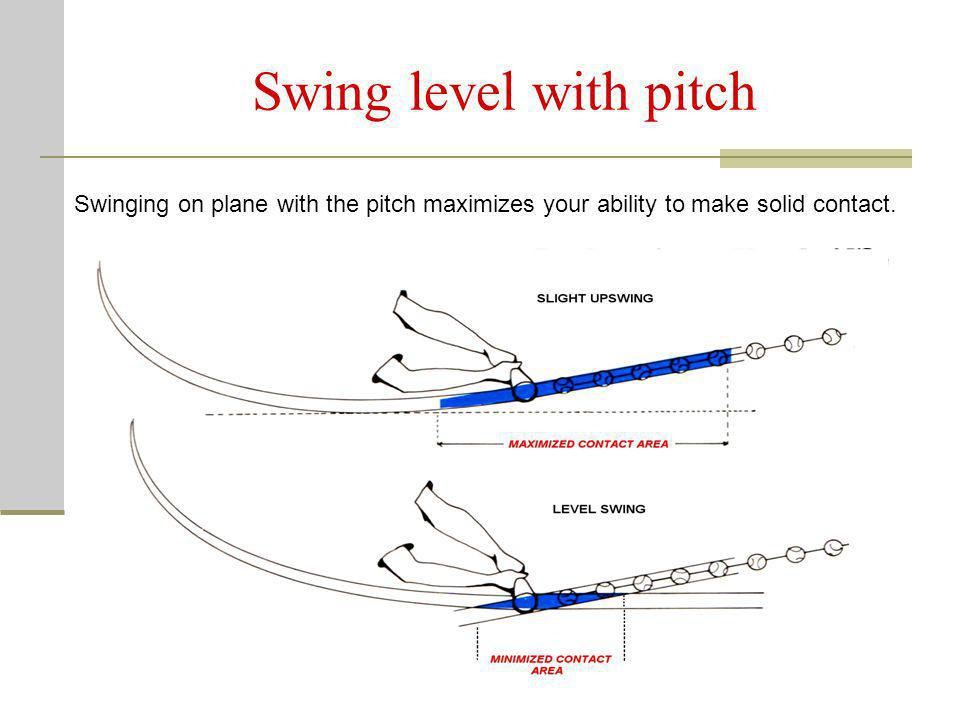 Swing level with pitch Swinging on plane with the pitch maximizes your ability to make solid contact.