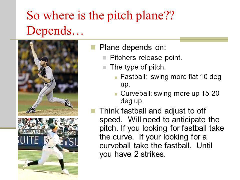So where is the pitch plane Depends…