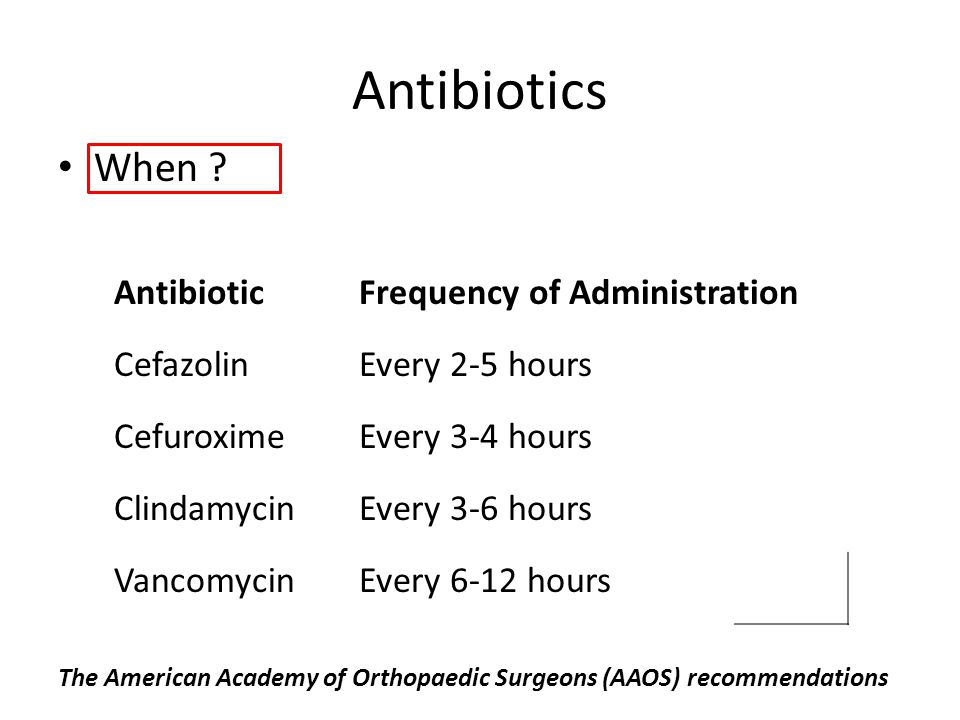 Antibiotics When Antibiotic Frequency of Administration Cefazolin